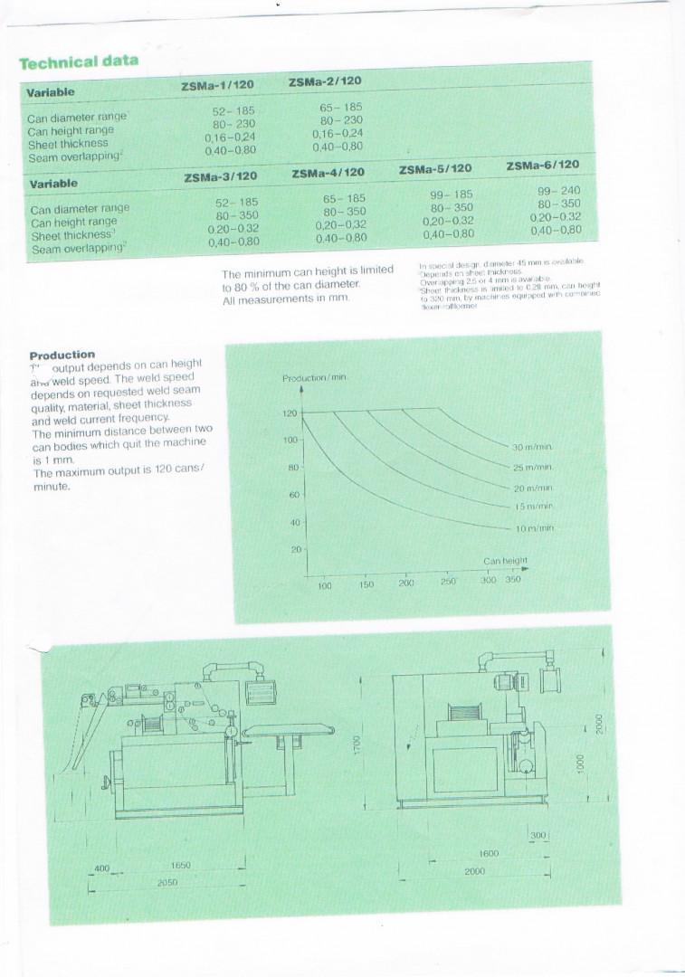 machine data sheet